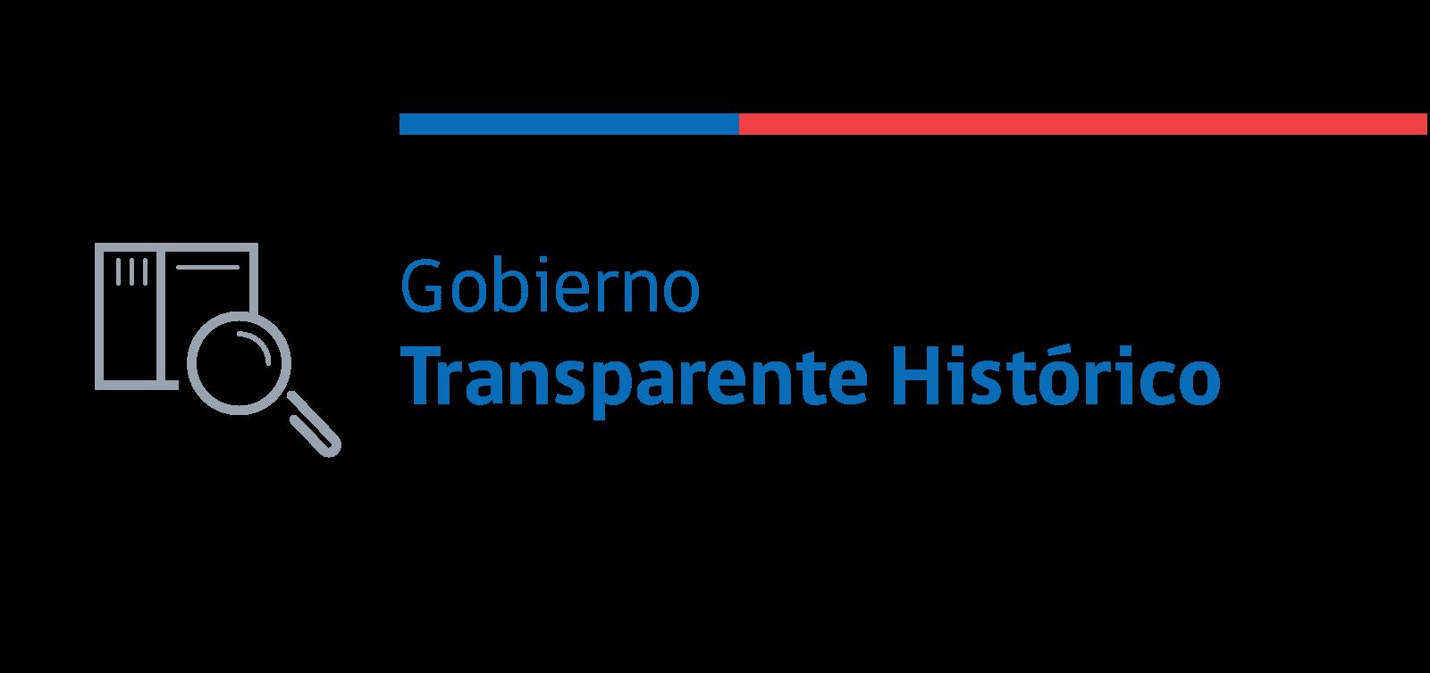 Gob transparente
